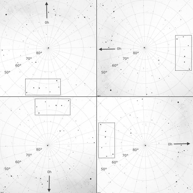Äquatoriales Kooridinatensystem Rektaszension