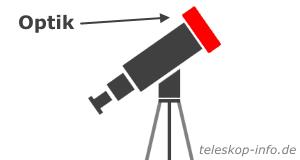 Teleskopoptik