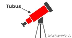 Teleskop Tubus